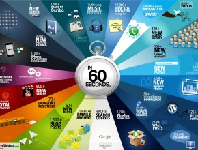 60-secondes-web-infographie