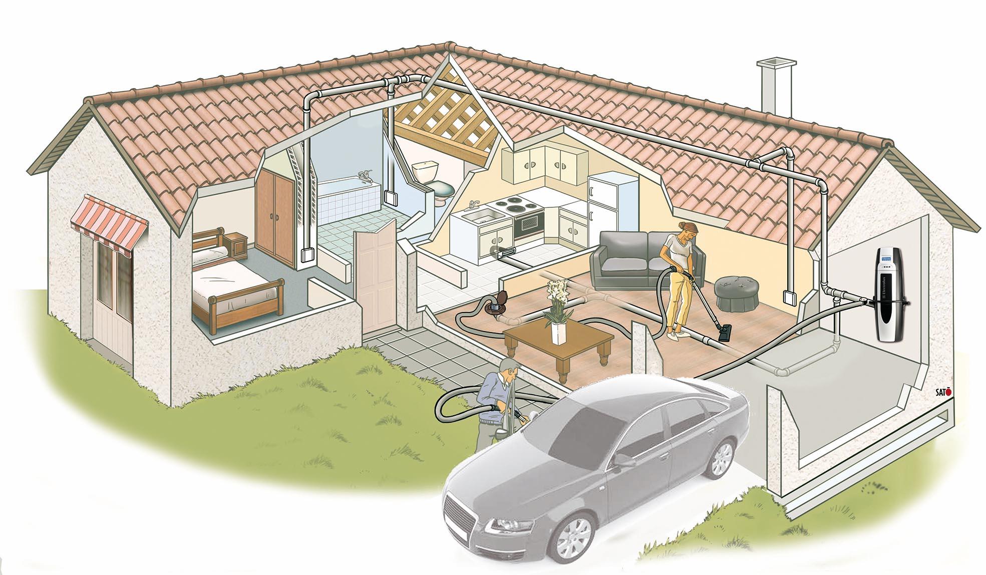 Installation d'une centrale d'aspiration centralisée dans une maison